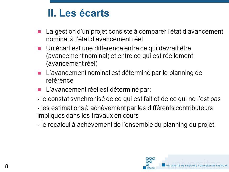 II. Les écarts La gestion d'un projet consiste à comparer l'état d'avancement nominal à l'état d'avancement réel Un écart est une différence entre ce