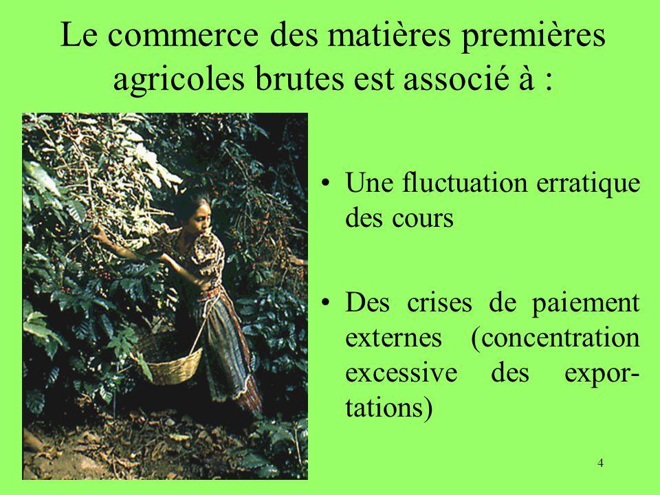 4 Le commerce des matières premières agricoles brutes est associé à : Une fluctuation erratique des cours Des crises de paiement externes (concentration excessive des expor- tations)