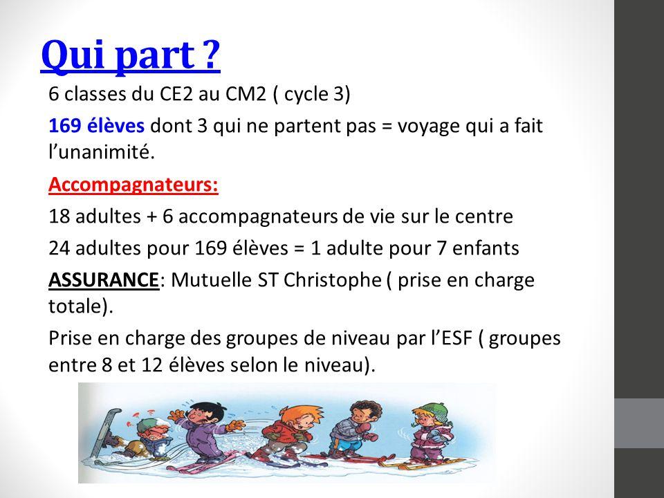 Qui part ? 6 classes du CE2 au CM2 ( cycle 3) 169 élèves dont 3 qui ne partent pas = voyage qui a fait l'unanimité. Accompagnateurs: 18 adultes + 6 ac