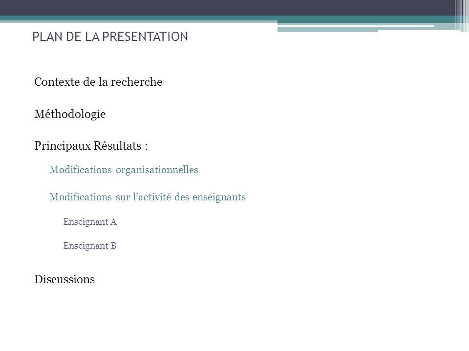 PLAN DE LA PRESENTATION Contexte de la recherche Méthodologie Principaux Résultats : Modifications organisationnelles Modifications sur l'activité des enseignants Enseignant A Enseignant B Discussions