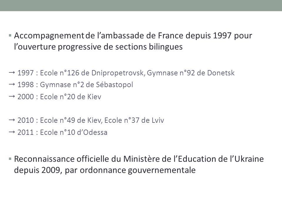 Accompagnement de l'ambassade de France depuis 1997 pour l'ouverture progressive de sections bilingues  1997 : Ecole n°126 de Dnipropetrovsk, Gymna