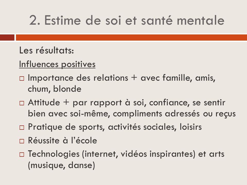 2. Estime de soi et santé mentale Les résultats: Influences positives  Importance des relations + avec famille, amis, chum, blonde  Attitude + par r