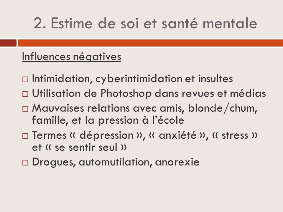 2. Estime de soi et santé mentale Influences négatives  Intimidation, cyberintimidation et insultes  Utilisation de Photoshop dans revues et médias