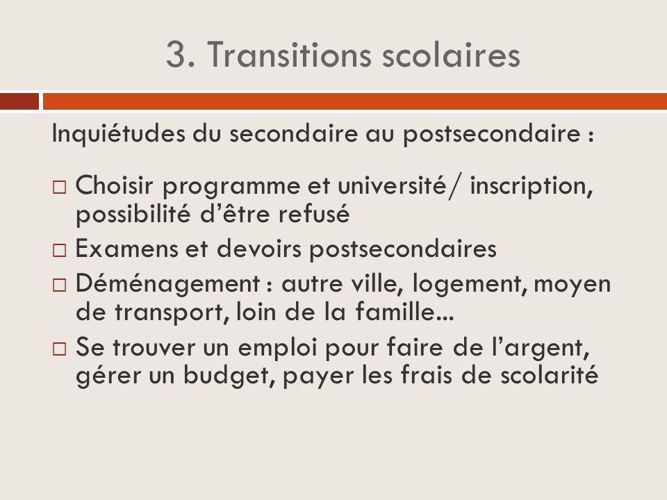3. Transitions scolaires Inquiétudes du secondaire au postsecondaire :  Choisir programme et université/ inscription, possibilité d'être refusé  Exa