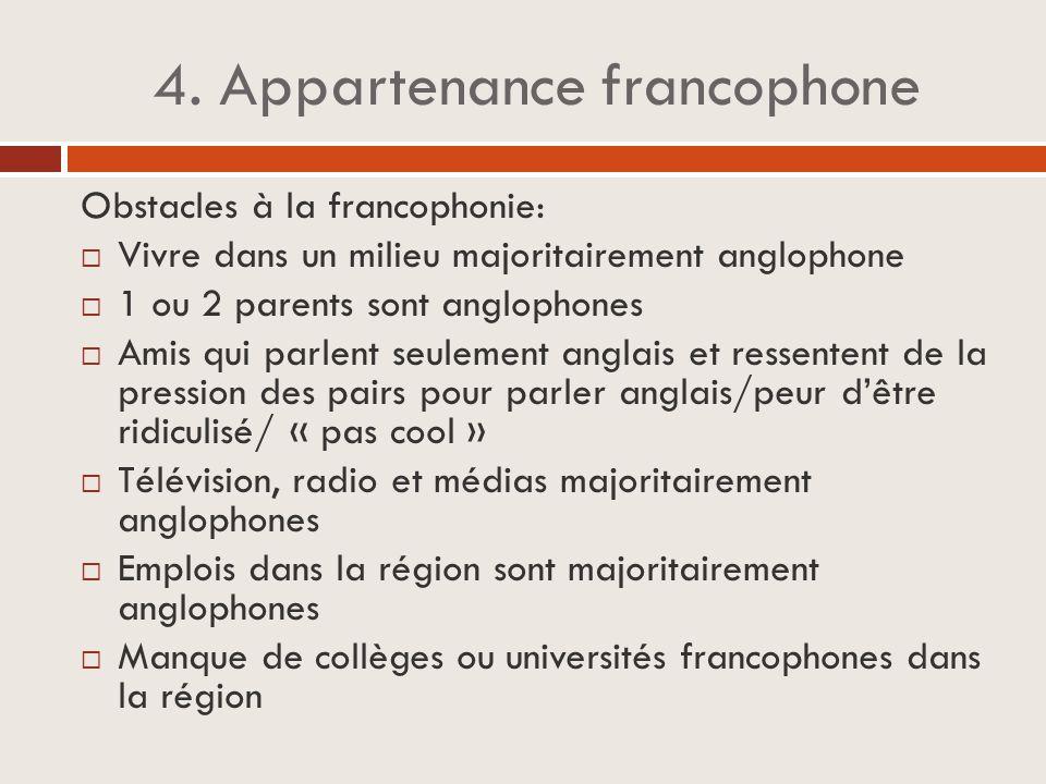 4. Appartenance francophone Obstacles à la francophonie:  Vivre dans un milieu majoritairement anglophone  1 ou 2 parents sont anglophones  Amis qu