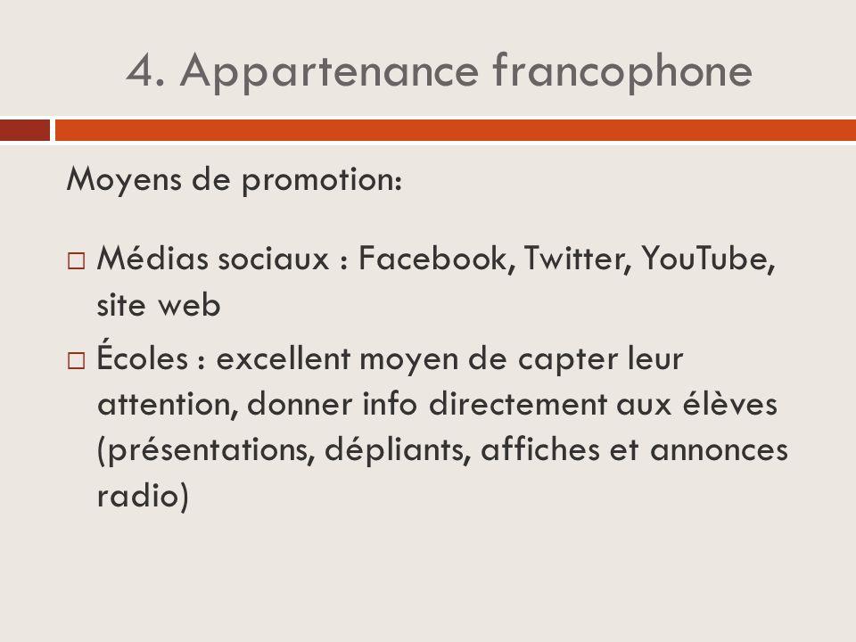 4. Appartenance francophone Moyens de promotion:  Médias sociaux : Facebook, Twitter, YouTube, site web  Écoles : excellent moyen de capter leur att
