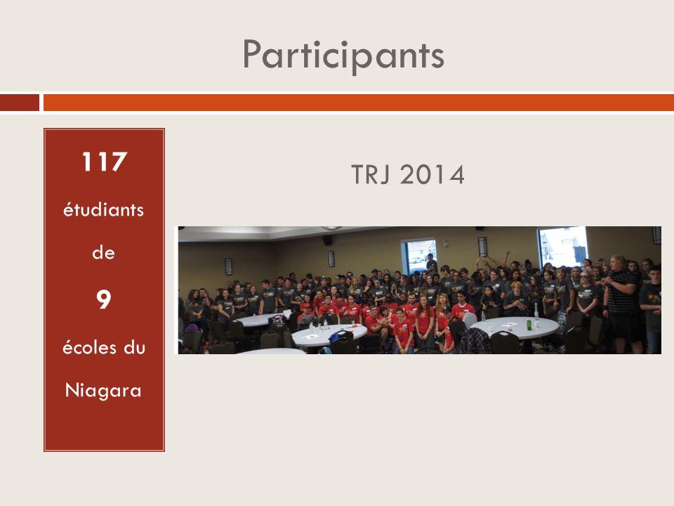 Participants 117 étudiants de 9 écoles du Niagara TRJ 2014