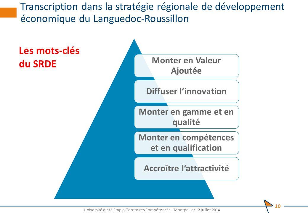 Transcription dans la stratégie régionale de développement économique du Languedoc-Roussillon Université d'été Emploi Territoires Compétences – Montpe