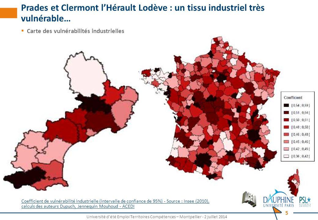 Coefficient de vulnérabilité industrielle (intervalle de confiance de 95%) - Source : Insee (2010), calculs des auteurs Dupuch, Jennequin Mouhoud - AC