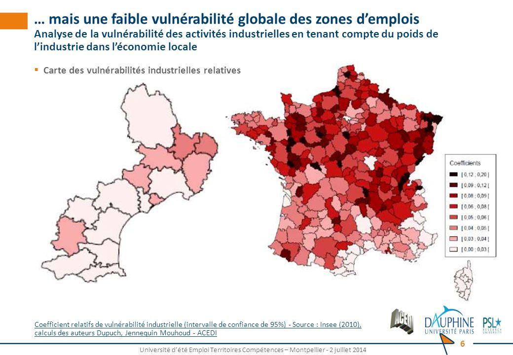 Coefficient relatifs de vulnérabilité industrielle (intervalle de confiance de 95%) - Source : Insee (2010), calculs des auteurs Dupuch, Jennequin Mou