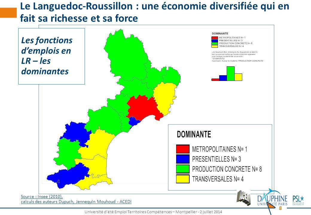 Université d'été Emploi Territoires Compétences – Montpellier - 2 juillet 2014 8 Les fonctions d'emplois en LR – les dominantes Le Languedoc-Roussillon : une économie diversifiée qui en fait sa richesse et sa force Source : Insee (2010), calculs des auteurs Dupuch, Jennequin Mouhoud - ACEDI