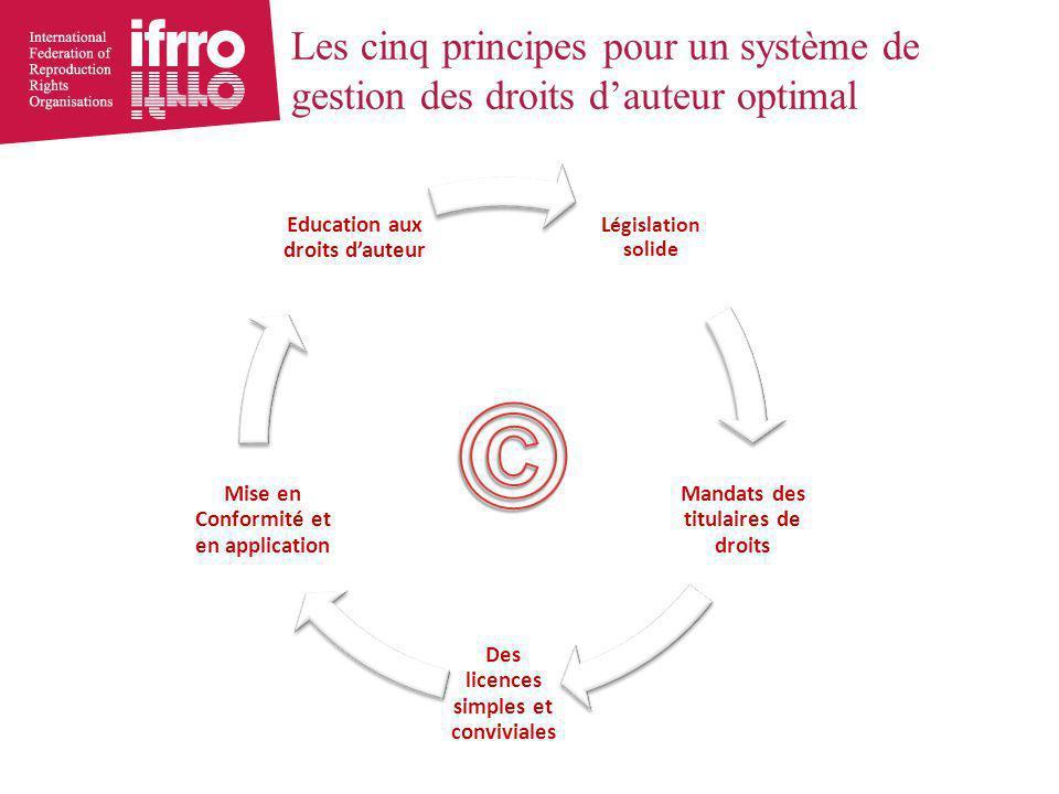 Législation solide Mandats des titulaires de droits Des licences simples et conviviales Mise en Conformité et en application Education aux droits d'auteur Les cinq principes pour un système de gestion des droits d'auteur optimal