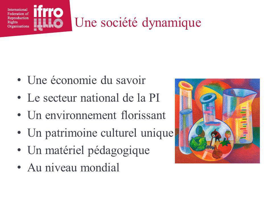 Une société dynamique Une économie du savoir Le secteur national de la PI Un environnement florissant Un patrimoine culturel unique Un matériel pédagogique Au niveau mondial