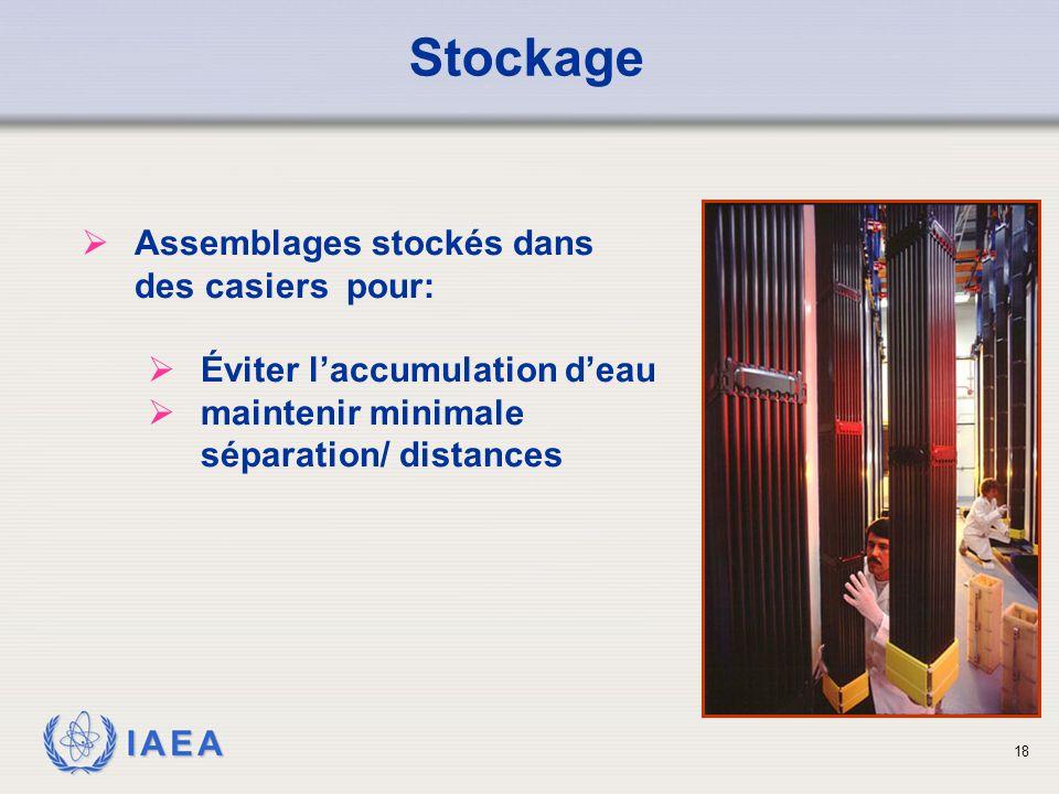 IAEA Stockage  Assemblages stockés dans des casiers pour:  Éviter l'accumulation d'eau  maintenir minimale séparation/distances 18
