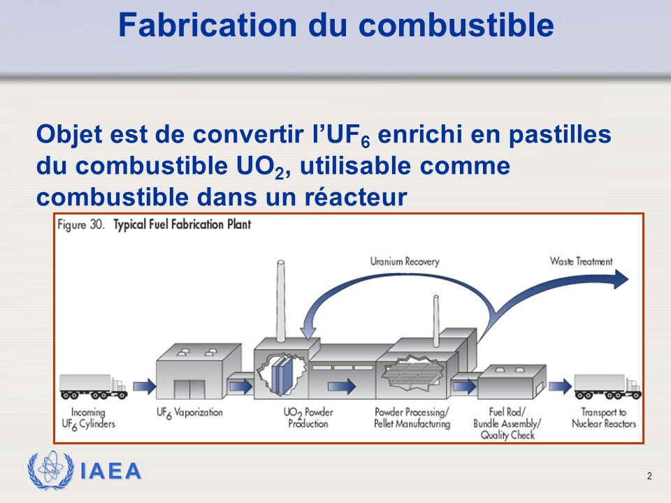 IAEA Objet est de convertir l'UF 6 enrichi en pastilles du combustible UO 2, utilisable comme combustible dans un réacteur Fabrication du combustible