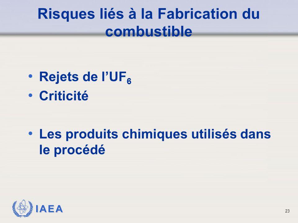 IAEA Rejets de l'UF 6 Criticité Les produits chimiques utilisés dans le procédé Risques liés à la Fabrication du combustible 23