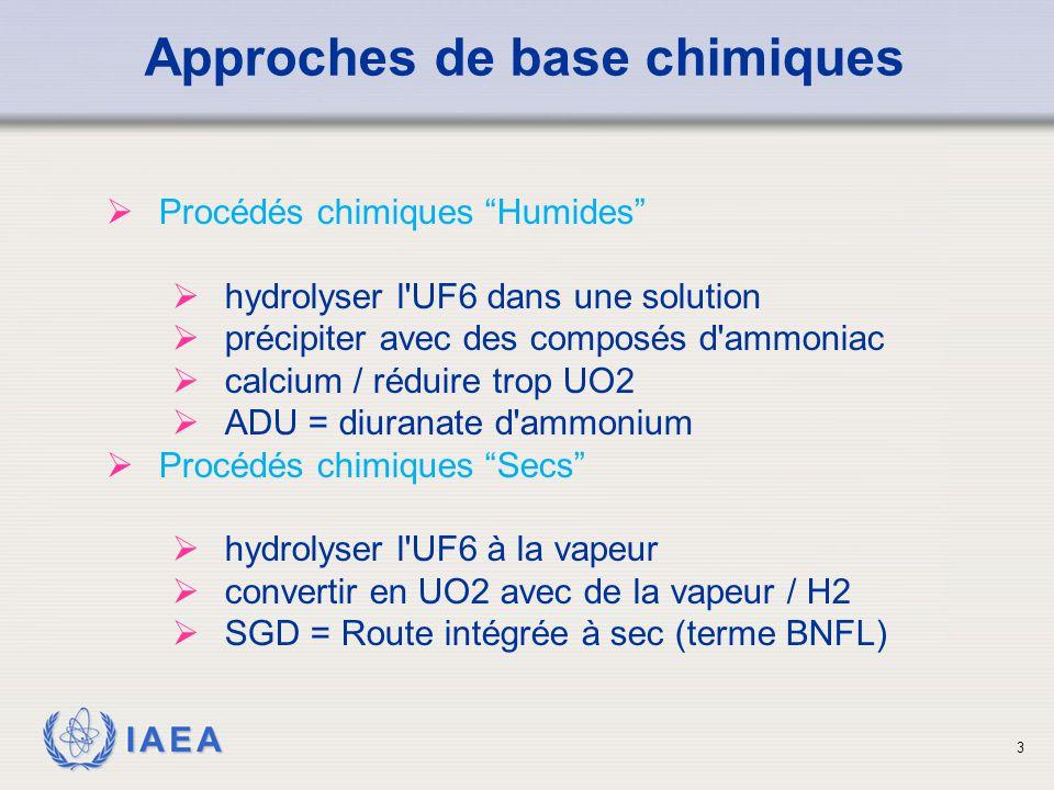 """IAEA Approches de base chimiques  Procédés chimiques """"Humides""""  hydrolyser l'UF6 dans une solution  précipiter avec des composés d'ammoniac  calci"""