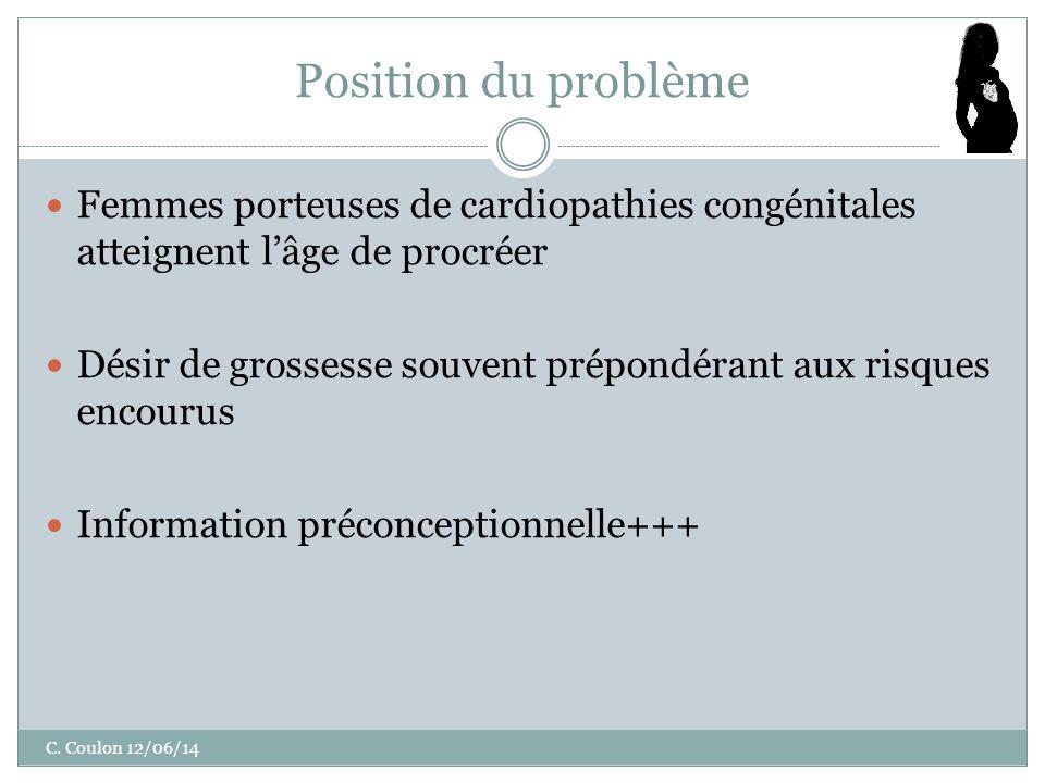 Position du problème Femmes porteuses de cardiopathies congénitales atteignent l'âge de procréer Désir de grossesse souvent prépondérant aux risques encourus Information préconceptionnelle+++ C.