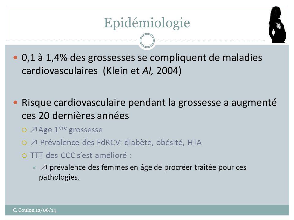 Epidémiologie 0,1 à 1,4% des grossesses se compliquent de maladies cardiovasculaires (Klein et Al, 2004) Risque cardiovasculaire pendant la grossesse a augmenté ces 20 dernières années  ↗Age 1 ère grossesse  ↗ Prévalence des FdRCV: diabète, obésité, HTA  TTT des CCC s'est amélioré :  ↗ prévalence des femmes en âge de procréer traitée pour ces pathologies.