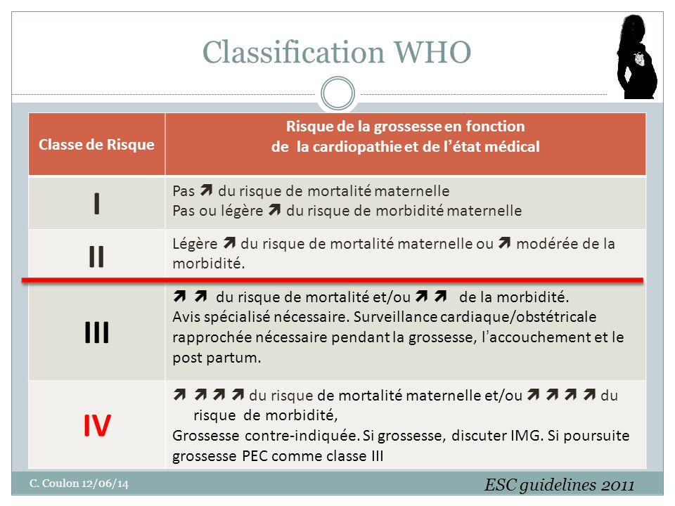 Classification WHO Classe de Risque Risque de la grossesse en fonction de la cardiopathie et de l'état médical I Pas  du risque de mortalité maternelle Pas ou légère  du risque de morbidité maternelle II Légère  du risque de mortalité maternelle ou  modérée de la morbidité.