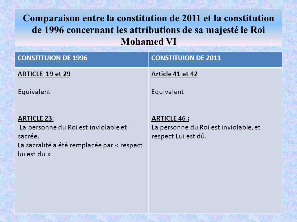 Comparaison entre la constitution de 2011 et la constitution de 1996 concernant les attributions de sa majesté le Roi Mohamed VI CONSTITUION DE 1996CONSTITUION DE 2011 ARTICLE 19 et 29 Equivalent ARTICLE 23: La personne du Roi est inviolable et sacrée.