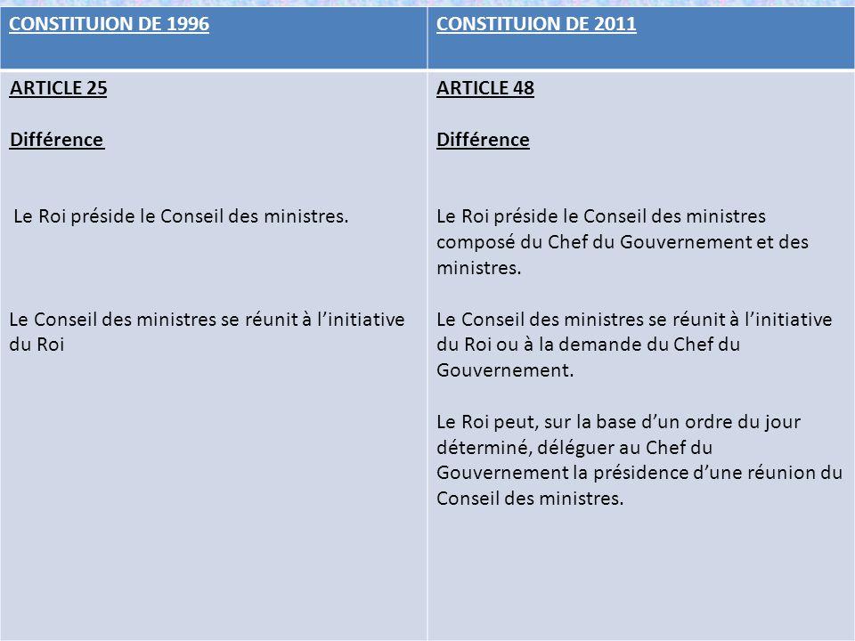 CONSTITUION DE 1996CONSTITUION DE 2011 ARTICLE 25 Différence Le Roi préside le Conseil des ministres.