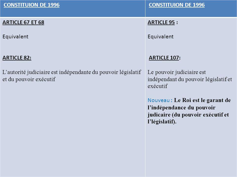 CONSTITUION DE 1996 ARTICLE 67 ET 68 Equivalent ARTICLE 82: L'autorité judiciaire est indépendante du pouvoir législatif et du pouvoir exécutif ARTICLE 95 : Equivalent ARTICLE 107: Le pouvoir judiciaire est indépendant du pouvoir législatif et exécutif Nouveau : Le Roi est le garant de l'indépendance du pouvoir judicaire (du pouvoir exécutif et l'législatif).