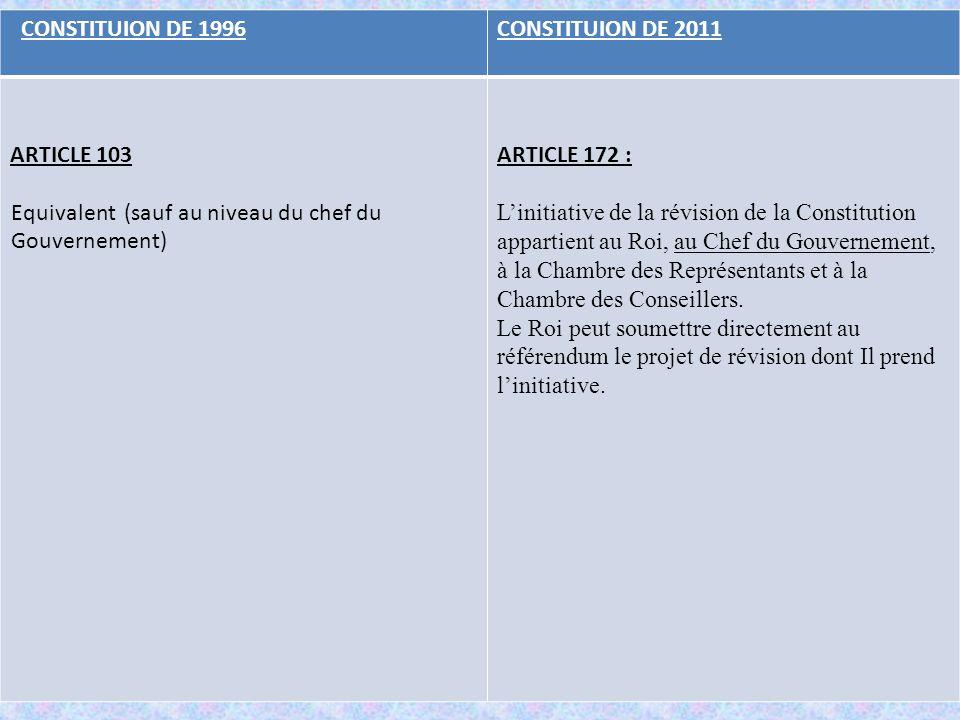 CONSTITUION DE 1996CONSTITUION DE 2011 ARTICLE 103 Equivalent (sauf au niveau du chef du Gouvernement) ARTICLE 172 : L'initiative de la révision de la Constitution appartient au Roi, au Chef du Gouvernement, à la Chambre des Représentants et à la Chambre des Conseillers.