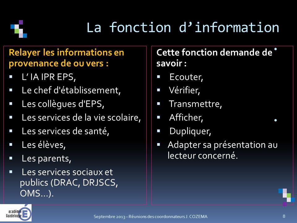 La fonction d'information.