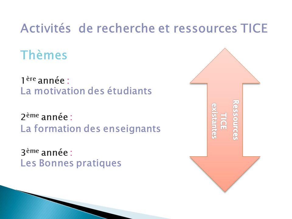 Activités de recherche et ressources TICE Thèmes 1 ère année : La motivation des étudiants 2 ème année : La formation des enseignants 3 ème année : Les Bonnes pratiques