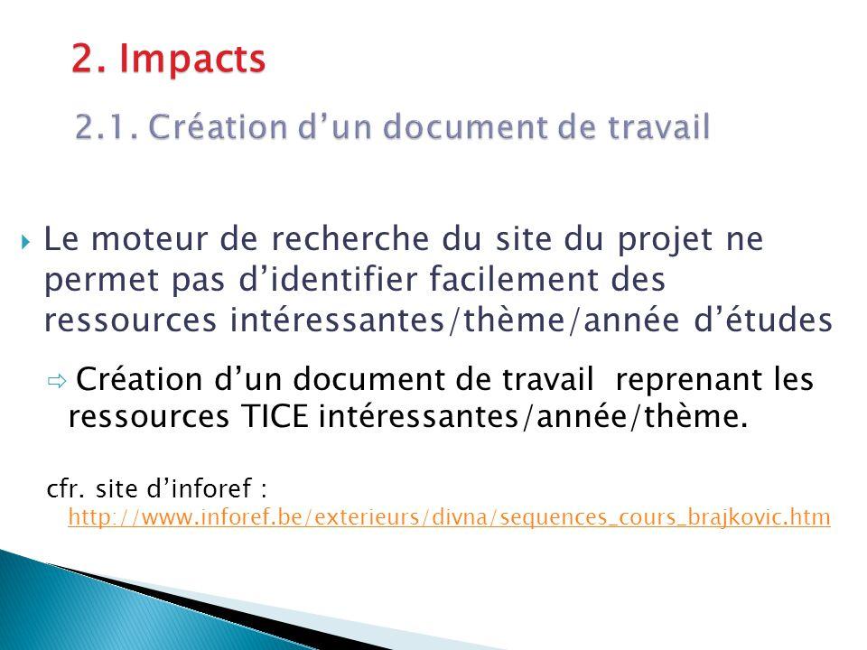  Le moteur de recherche du site du projet ne permet pas d'identifier facilement des ressources intéressantes/thème/année d'études  Création d'un document de travail reprenant les ressources TICE intéressantes/année/thème.