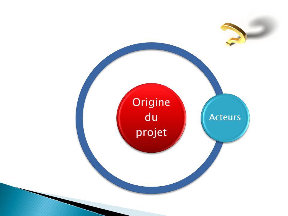 Origine du projet Acteurs