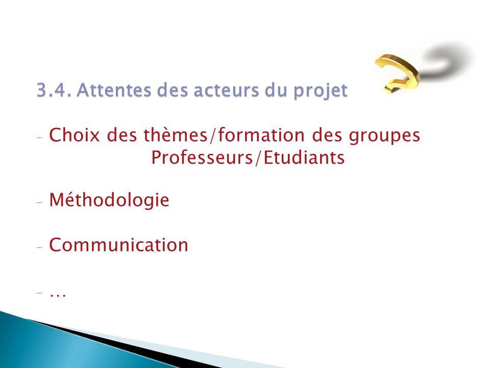 3.4. Attentes des acteurs du projet - Choix des thèmes/formation des groupes Professeurs/Etudiants - Méthodologie - Communication - …