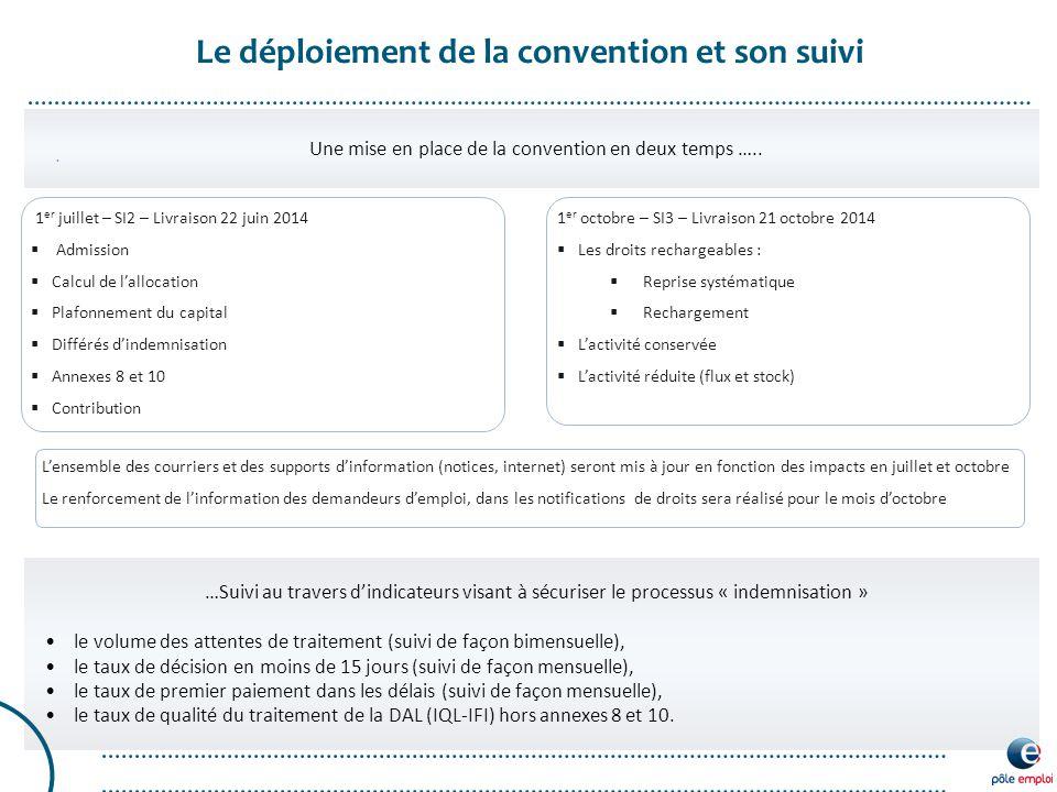 Le déploiement de la convention et son suivi 9. 1 er juillet – SI2 – Livraison 22 juin 2014  Admission  Calcul de l'allocation  Plafonnement du cap