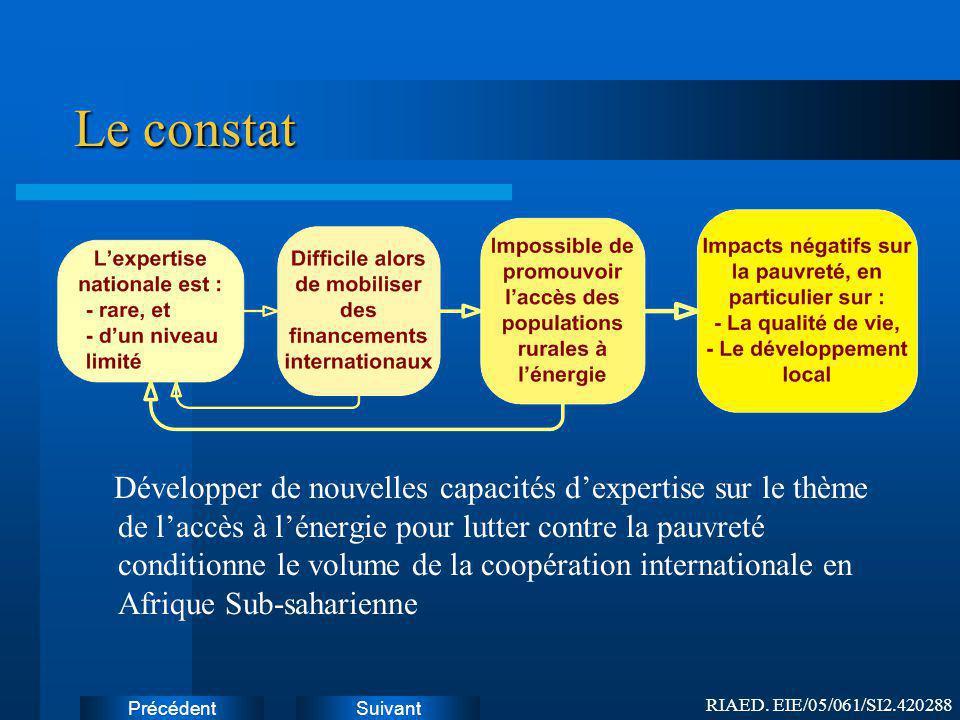 SuivantPrécédent Objectifs du RIAED Le RIAED est un projet soutenu pendant ses trois premières années par le programme Intelligent Energy de la Commission Européenne, l'IEPF et l'ADEME.