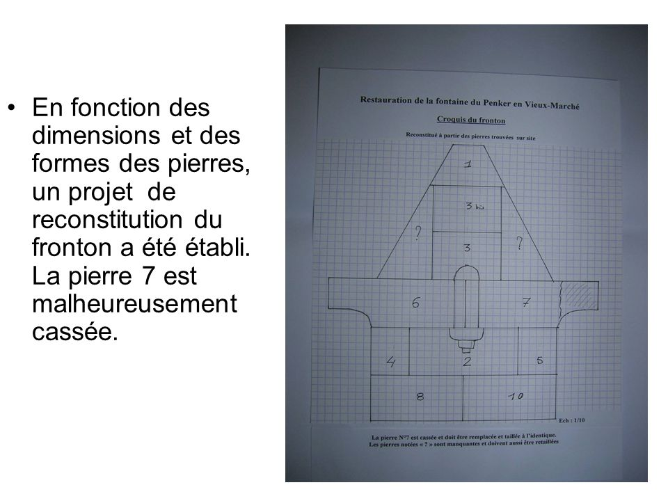 En fonction des dimensions et des formes des pierres, un projet de reconstitution du fronton a été établi. La pierre 7 est malheureusement cassée.