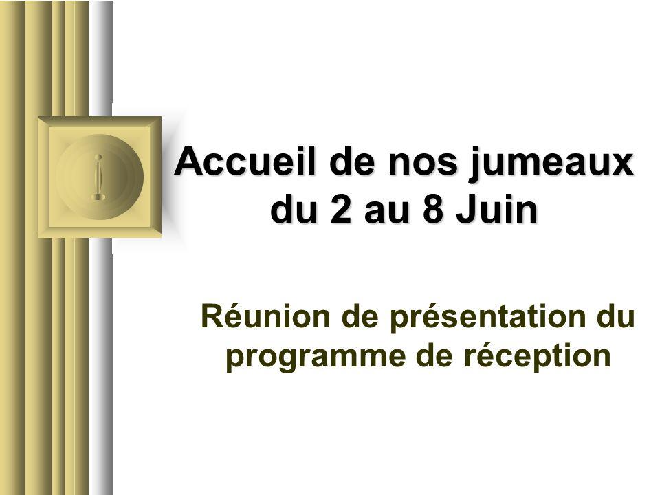 Accueil de nos jumeaux du 2 au 8 Juin Réunion de présentation du programme de réception Cette présentation donnera probablement lieu à des discussions d où ressortiront des propositions d action.