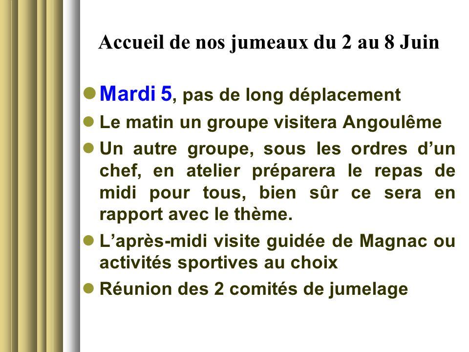 Accueil de nos jumeaux du 2 au 8 Juin Mardi 5, pas de long déplacement Le matin un groupe visitera Angoulême Un autre groupe, sous les ordres d'un chef, en atelier préparera le repas de midi pour tous, bien sûr ce sera en rapport avec le thème.