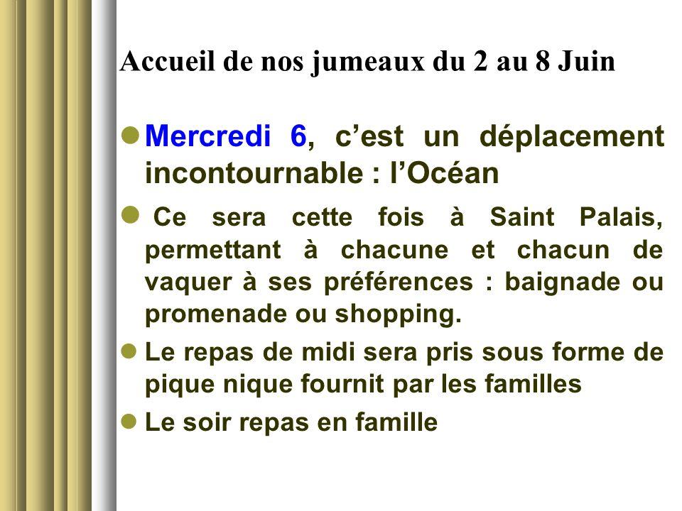 Accueil de nos jumeaux du 2 au 8 Juin Mercredi 6, c'est un déplacement incontournable : l'Océan Ce sera cette fois à Saint Palais, permettant à chacun