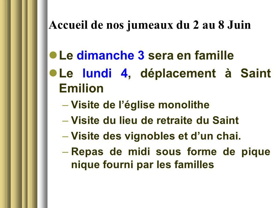 Accueil de nos jumeaux du 2 au 8 Juin Le dimanche 3 sera en famille Le lundi 4, déplacement à Saint Emilion –Visite de l'église monolithe –Visite du lieu de retraite du Saint –Visite des vignobles et d'un chai.