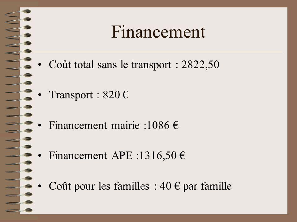 Financement Coût total sans le transport : 2822,50 Transport : 820 € Financement mairie :1086 € Financement APE :1316,50 € Coût pour les familles : 40 € par famille