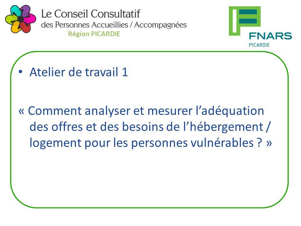 Atelier de travail 1 « Comment analyser et mesurer l'adéquation des offres et des besoins de l'hébergement / logement pour les personnes vulnérables .