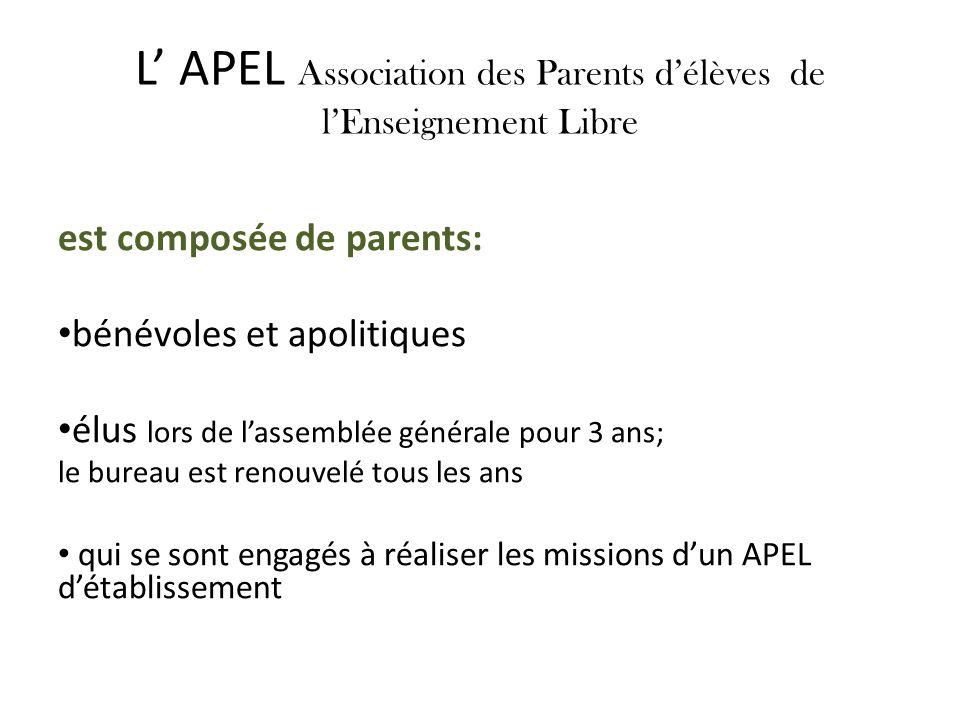 L' APEL Association des Parents d'élèves de l'Enseignement Libre est composée de parents: bénévoles et apolitiques élus lors de l'assemblée générale pour 3 ans; le bureau est renouvelé tous les ans qui se sont engagés à réaliser les missions d'un APEL d'établissement