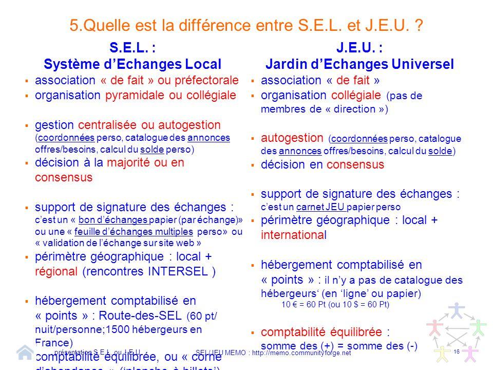16 SEL/JEU MEMO : http://memo.communityforge.net 5.Quelle est la différence entre S.E.L. et J.E.U. ? S.E.L. : Système d'Echanges Local  association «