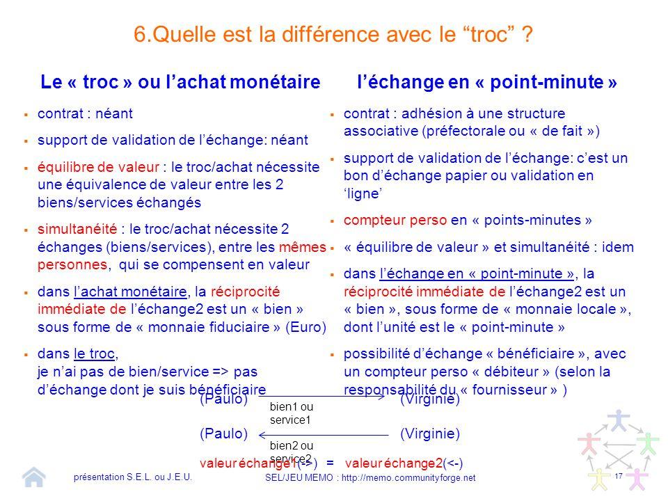 """17 SEL/JEU MEMO : http://memo.communityforge.net 6.Quelle est la différence avec le """"troc"""" ? Le « troc » ou l'achat monétaire  contrat : néant  supp"""