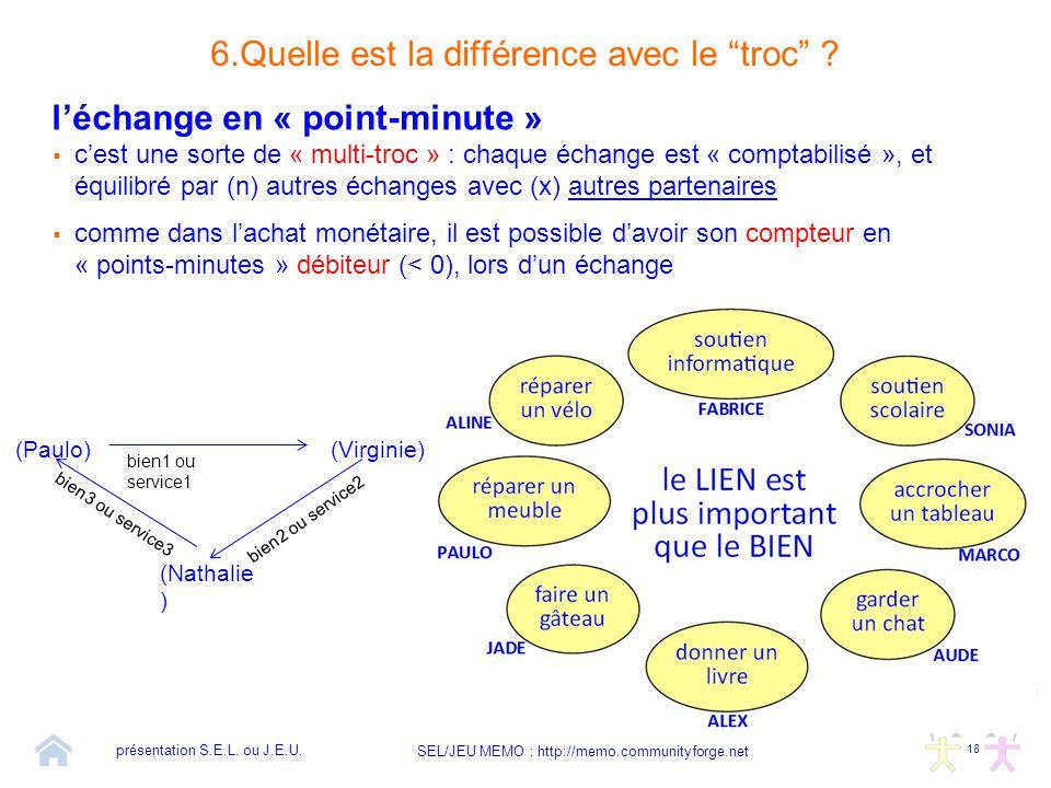 """18 SEL/JEU MEMO : http://memo.communityforge.net 6.Quelle est la différence avec le """"troc"""" ? l'échange en « point-minute »  c'est une sorte de « mult"""