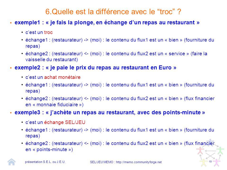 """19 SEL/JEU MEMO : http://memo.communityforge.net 6.Quelle est la différence avec le """"troc"""" ?  exemple1 : « je fais la plonge, en échange d'un repas a"""