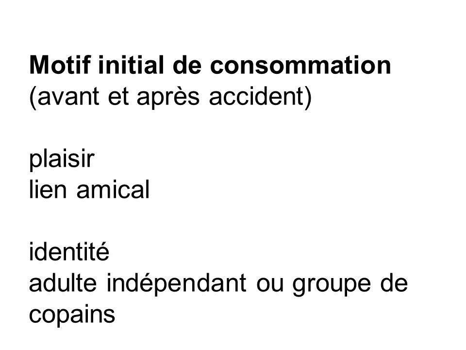 Motif initial de consommation (avant et après accident) plaisir lien amical identité adulte indépendant ou groupe de copains