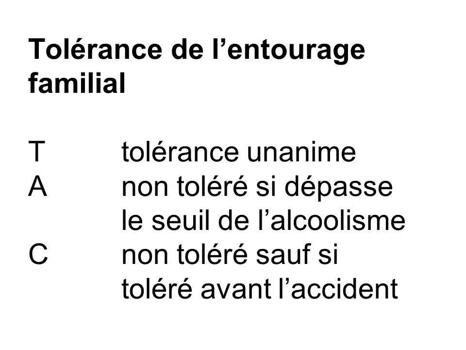 Tolérance de l'entourage familial Ttolérance unanime Anon toléré si dépasse le seuil de l'alcoolisme Cnon toléré sauf si toléré avant l'accident