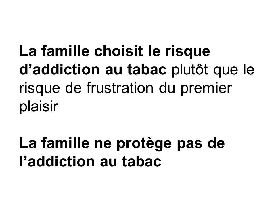 La famille choisit le risque d'addiction au tabac plutôt que le risque de frustration du premier plaisir La famille ne protège pas de l'addiction au tabac
